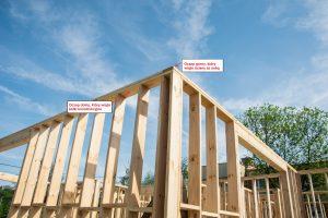 oczepy ścian konstrukcji drewnianej